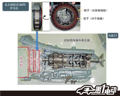 单电机混合动力技术发展