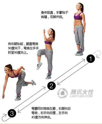手绘运动减肥步骤图片