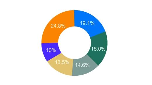 流动人口监测数据怎么处理_人口流动数据图