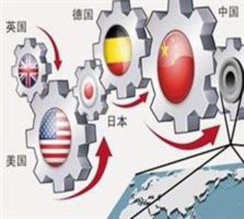 中国版马歇尔计划对股市的影响