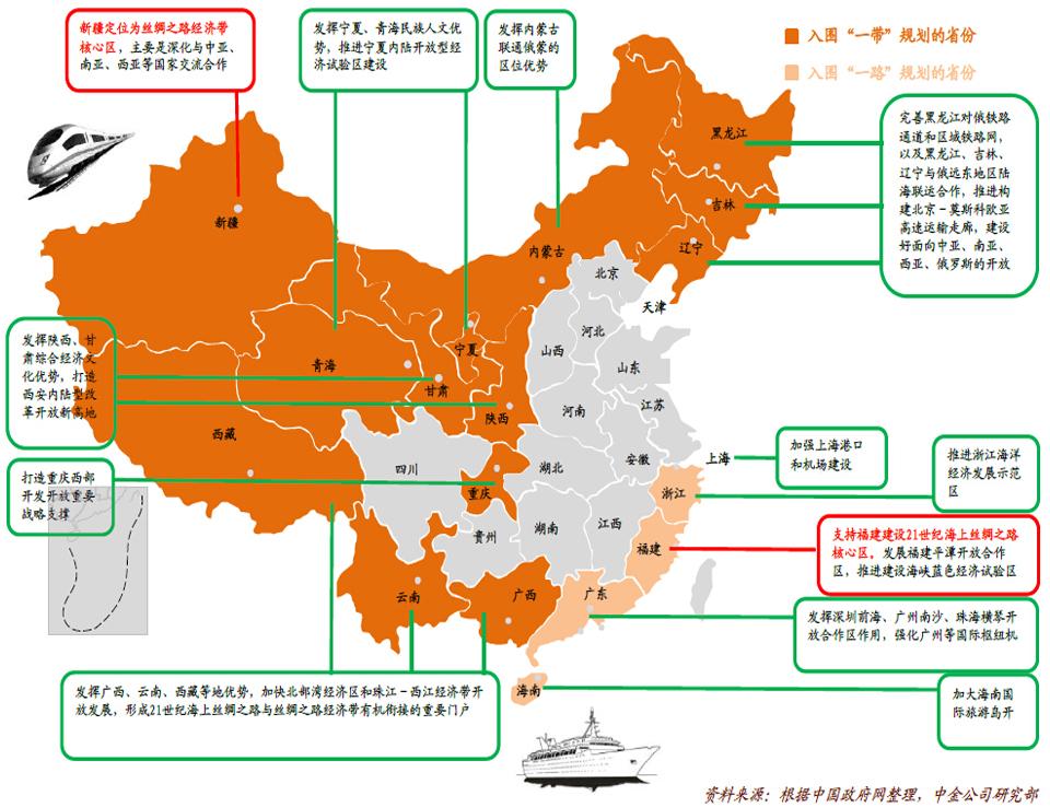 入围一带一路重点规划的18 个省份