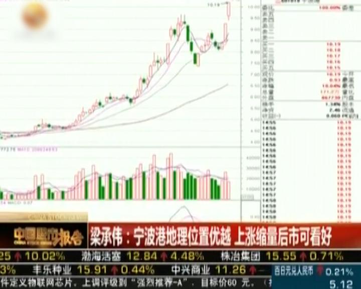 梁接伟:宁波港地文位置优胜 下跌收缩量却看好