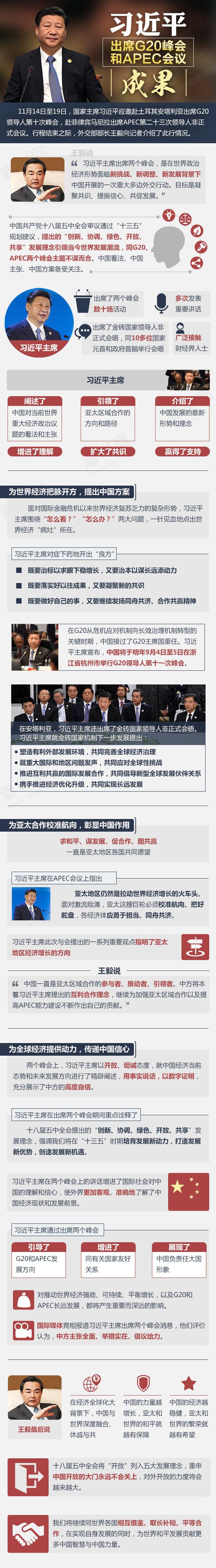 习近平出席G20峰会和APEC会议成果